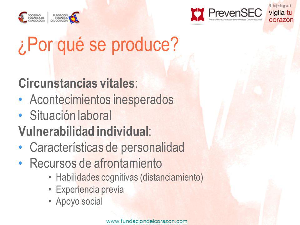 www.fundaciondelcorazon.com ¿Por qué se produce? Circunstancias vitales : Acontecimientos inesperados Situación laboral Vulnerabilidad individual : Ca
