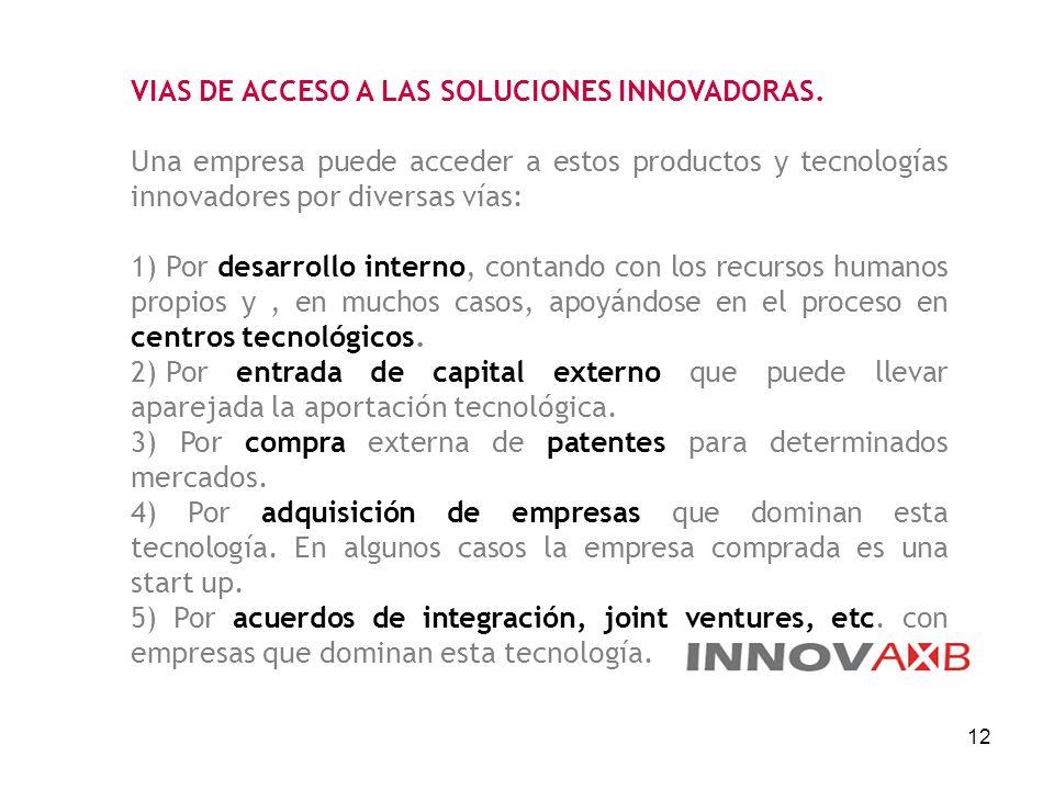 12 VIAS DE ACCESO A LAS SOLUCIONES INNOVADORAS. Una empresa puede acceder a estos productos y tecnologías innovadores por diversas vías: 1) Por desarr
