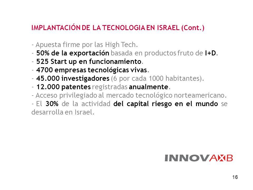 16 IMPLANTACIÓN DE LA TECNOLOGIA EN ISRAEL (Cont.) - Apuesta firme por las High Tech. - 50% de la exportación basada en productos fruto de I+D. - 525