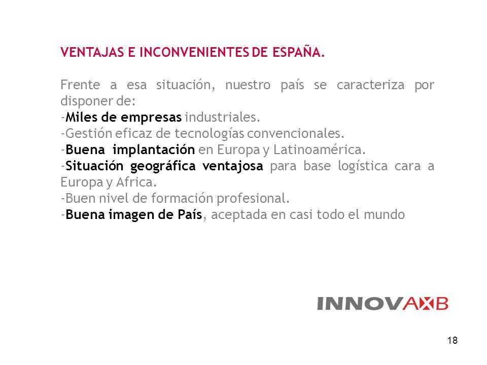 18 VENTAJAS E INCONVENIENTES DE ESPAÑA. Frente a esa situación, nuestro país se caracteriza por disponer de: -Miles de empresas industriales. -Gestión