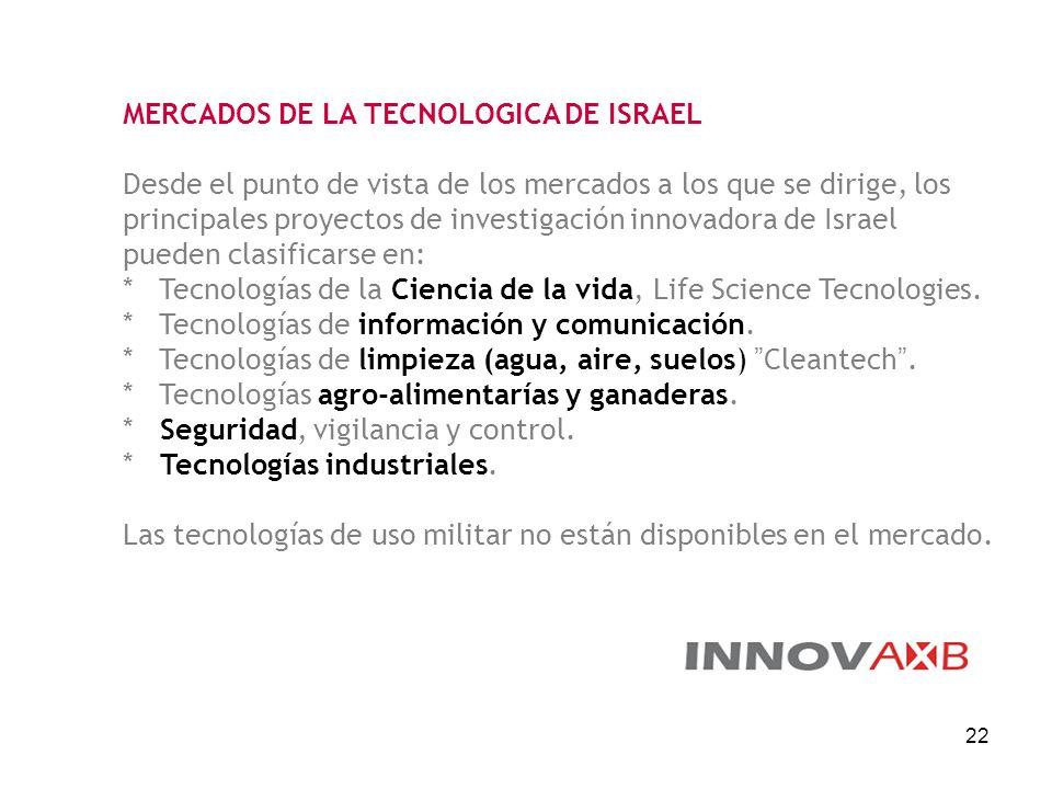 22 MERCADOS DE LA TECNOLOGICA DE ISRAEL Desde el punto de vista de los mercados a los que se dirige, los principales proyectos de investigación innova