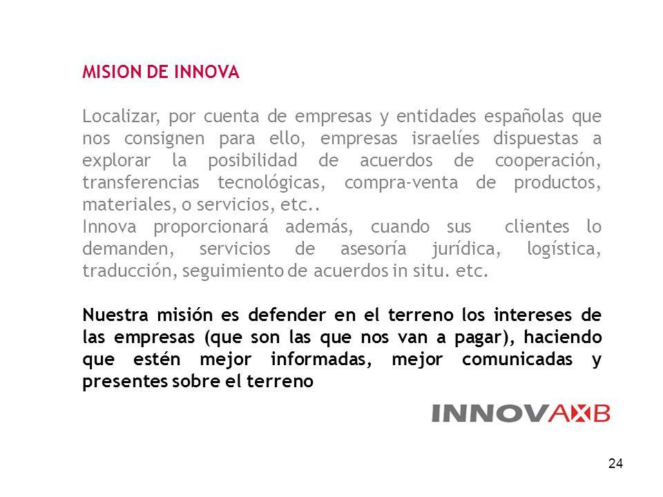 24 MISION DE INNOVA Localizar, por cuenta de empresas y entidades españolas que nos consignen para ello, empresas israelíes dispuestas a explorar la p