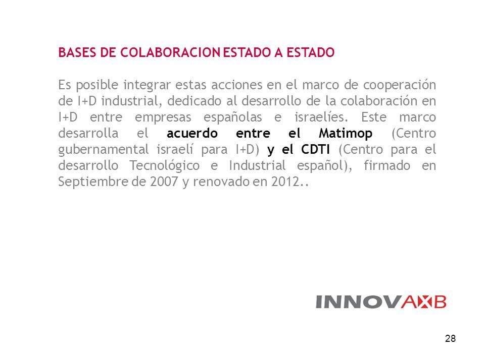 28 BASES DE COLABORACION ESTADO A ESTADO Es posible integrar estas acciones en el marco de cooperación de I+D industrial, dedicado al desarrollo de la