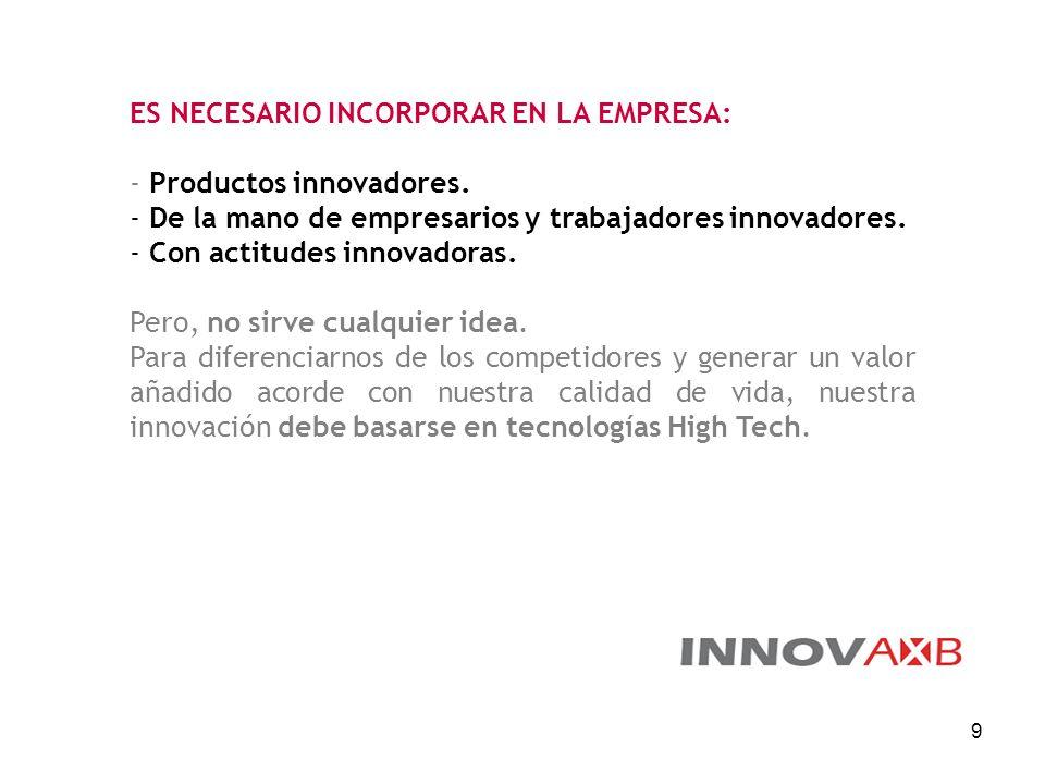 9 ES NECESARIO INCORPORAR EN LA EMPRESA: - Productos innovadores. - De la mano de empresarios y trabajadores innovadores. - Con actitudes innovadoras.