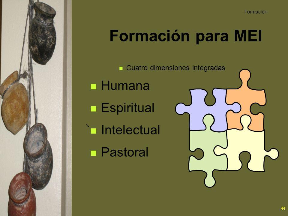 44 Formación para MEl Cuatro dimensiones integradas Humana Espiritual Intelectual Pastoral Formación