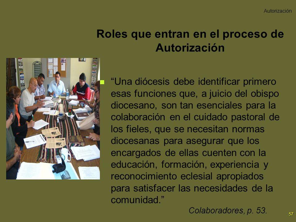 57 Roles que entran en el proceso de Autorización Una diócesis debe identificar primero esas funciones que, a juicio del obispo diocesano, son tan ese