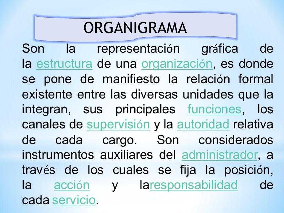 ORGANIGRAMA Son la representaci ó n gr á fica de la estructura de una organizaci ó n, es donde se pone de manifiesto la relaci ó n formal existente en