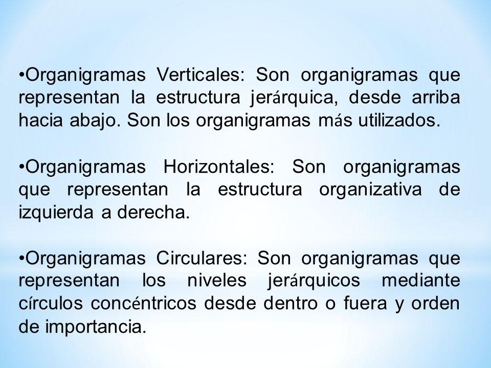 Organigramas Verticales: Son organigramas que representan la estructura jer á rquica, desde arriba hacia abajo. Son los organigramas m á s utilizados.