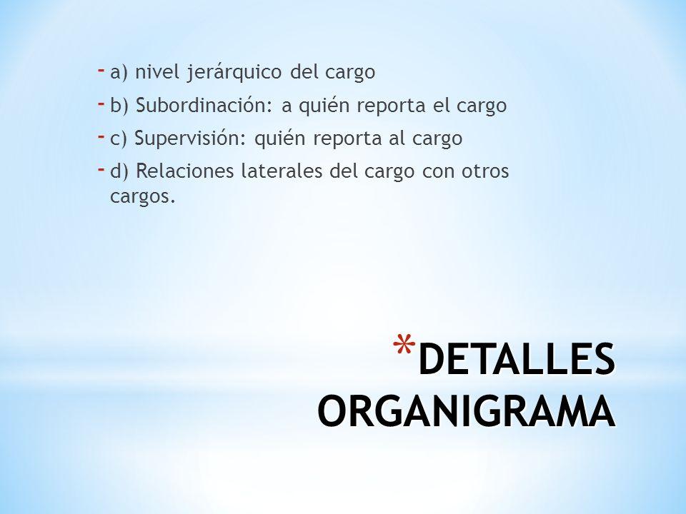 * DETALLES ORGANIGRAMA - a) nivel jerárquico del cargo - b) Subordinación: a quién reporta el cargo - c) Supervisión: quién reporta al cargo - d) Rela