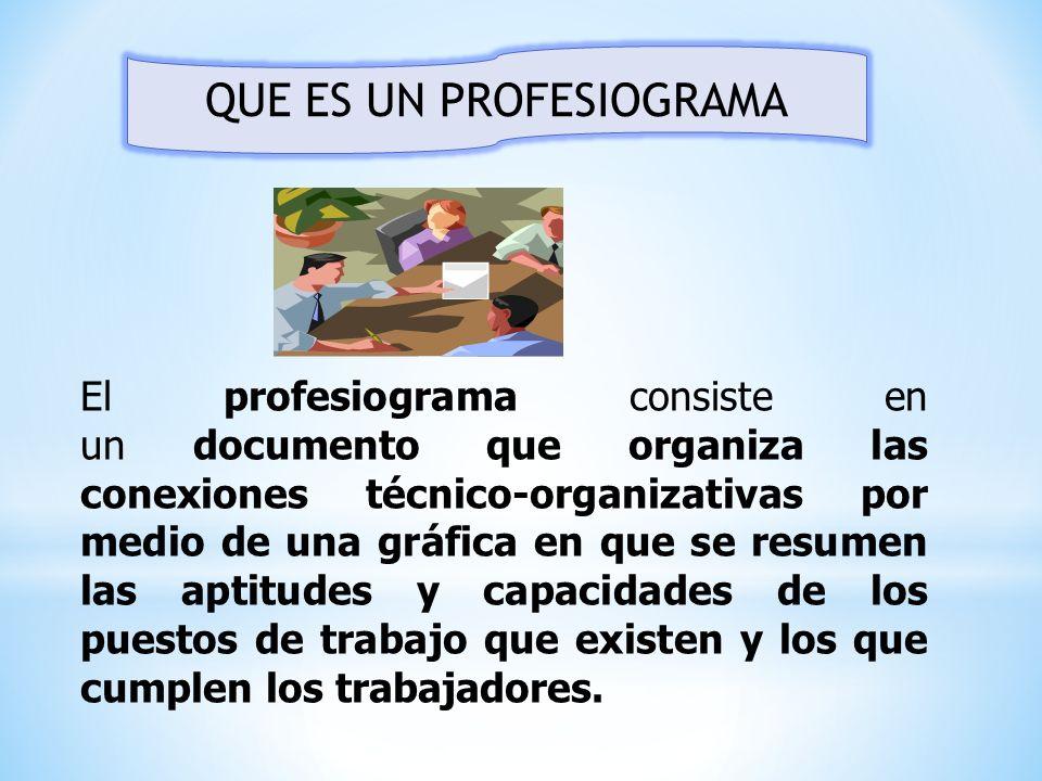 El profesiograma consiste en un documento que organiza las conexiones técnico-organizativas por medio de una gráfica en que se resumen las aptitudes y