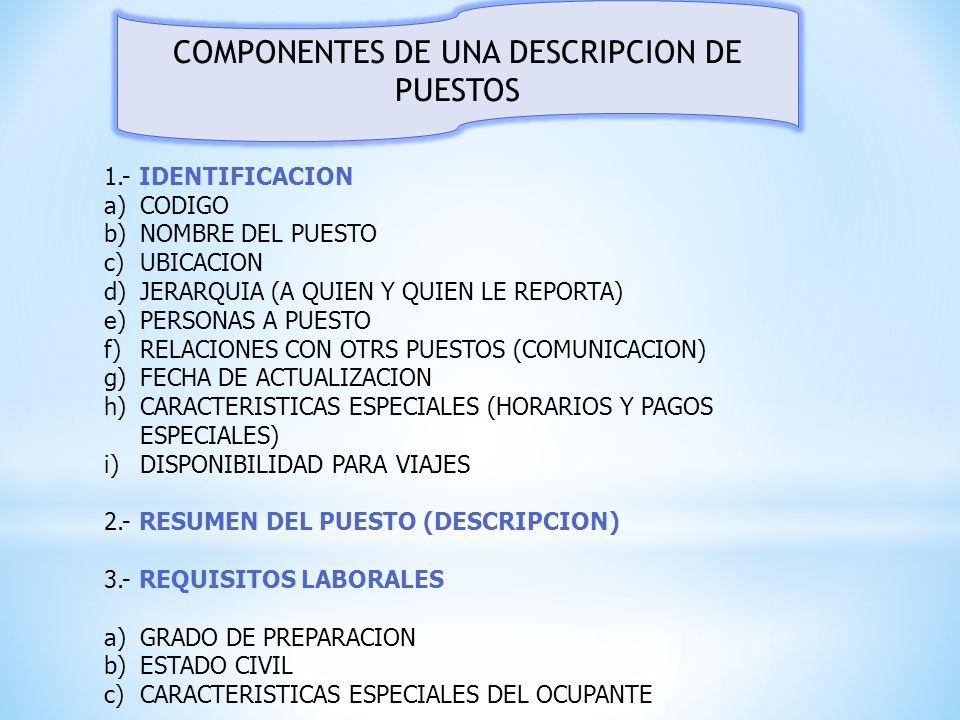 COMPONENTES DE UNA DESCRIPCION DE PUESTOS 1.- IDENTIFICACION a)CODIGO b)NOMBRE DEL PUESTO c)UBICACION d)JERARQUIA (A QUIEN Y QUIEN LE REPORTA) e)PERSO
