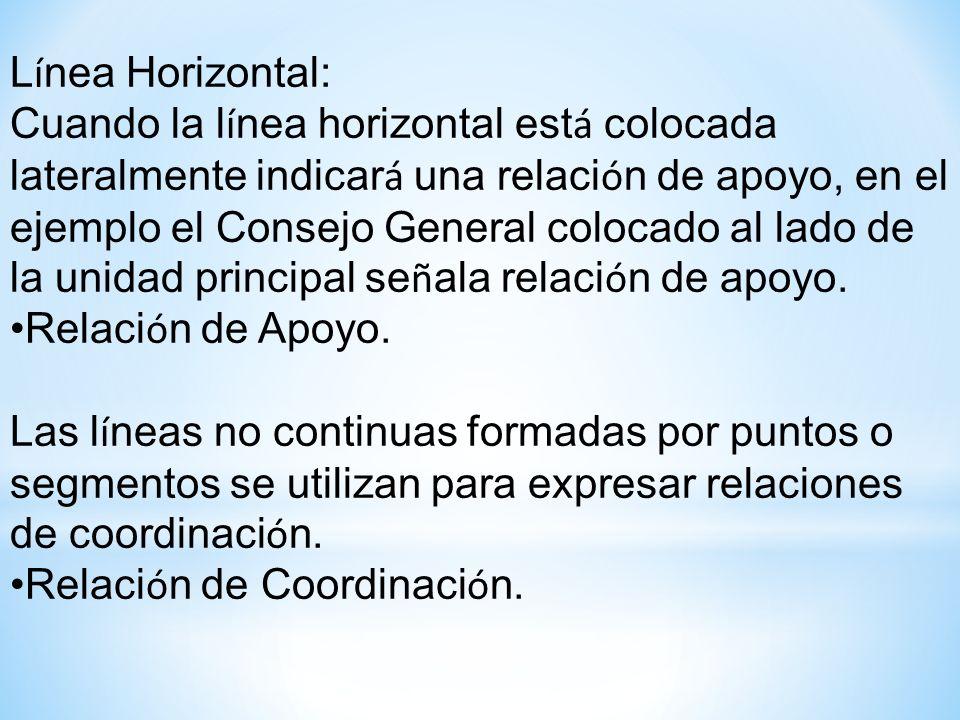 L í nea Horizontal: Cuando la l í nea horizontal est á colocada lateralmente indicar á una relaci ó n de apoyo, en el ejemplo el Consejo General coloc