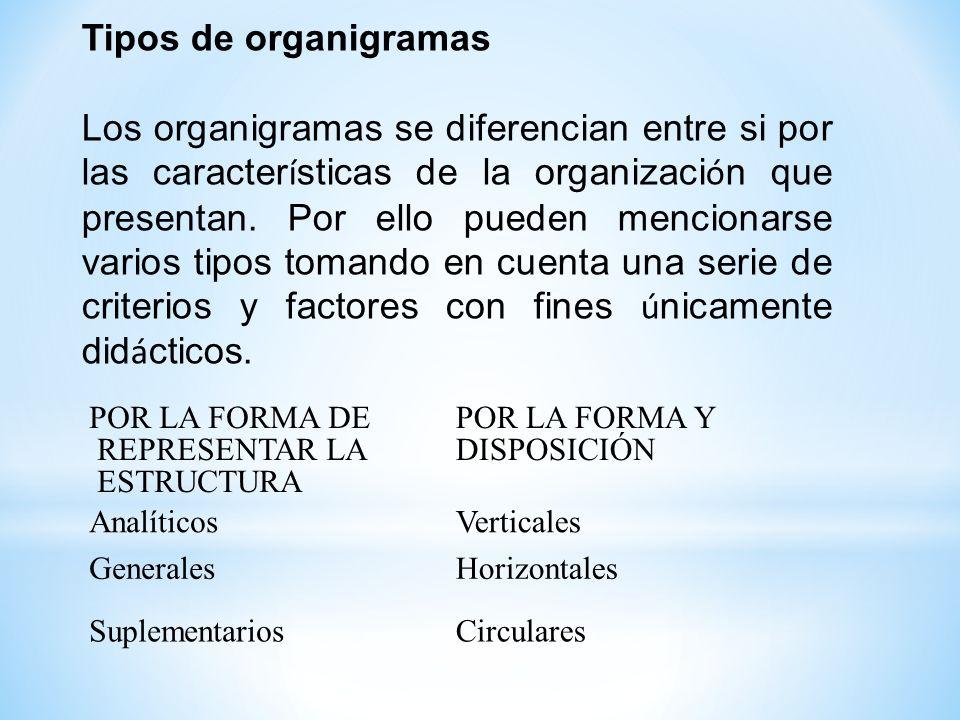 Organigramas Generales: Muestran la organizaci ó n completa, dando a primera vista un panorama de todas las relaciones entre las divisiones y Departamentos o entre los cargos, seg ú n su naturaleza.