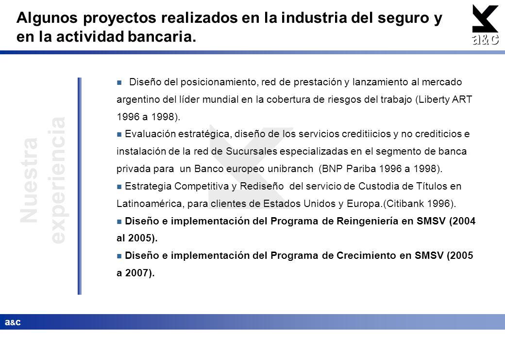 a&ca&c Diseño del posicionamiento, red de prestación y lanzamiento al mercado argentino del líder mundial en la cobertura de riesgos del trabajo (Libe