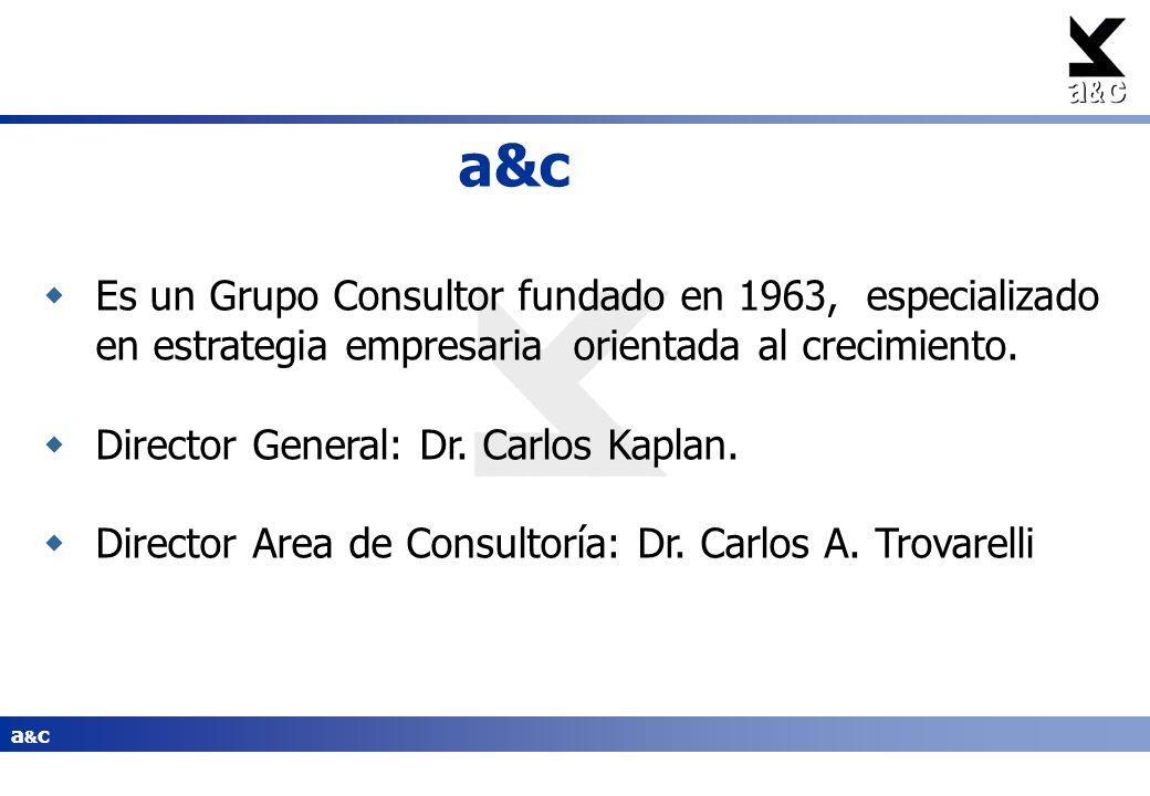 a&ca&c a&c Es un Grupo Consultor fundado en 1963, especializado en estrategia empresaria orientada al crecimiento. Director General: Dr. Carlos Kaplan