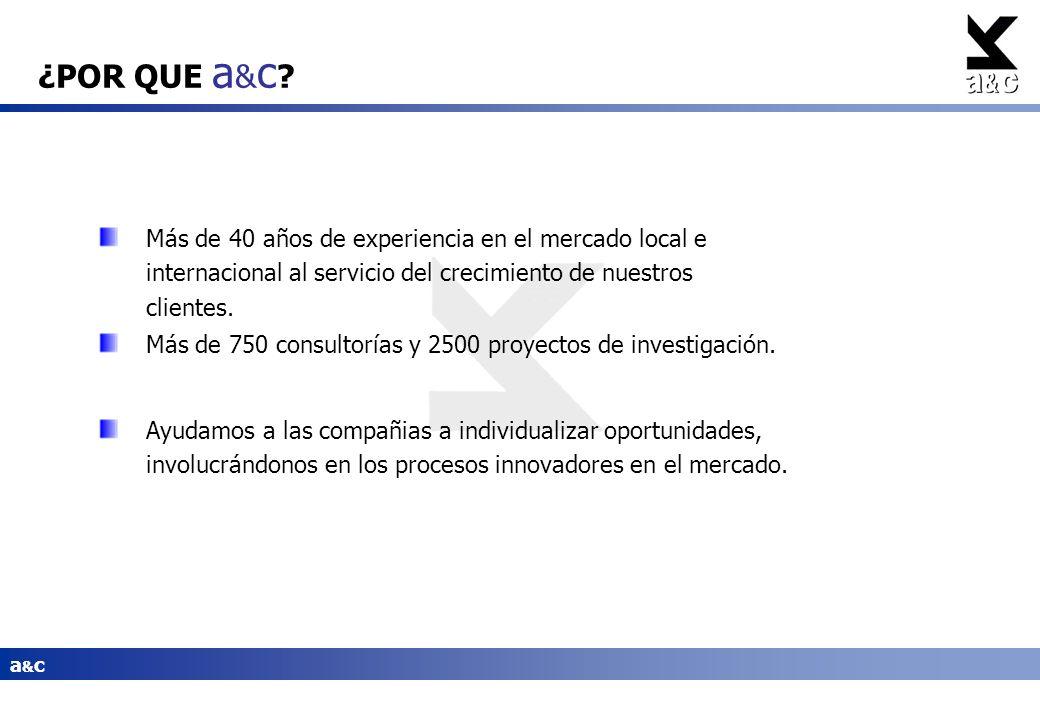 ¿POR QUE a & c ? Más de 40 años de experiencia en el mercado local e internacional al servicio del crecimiento de nuestros clientes. a&ca&c Más de 750