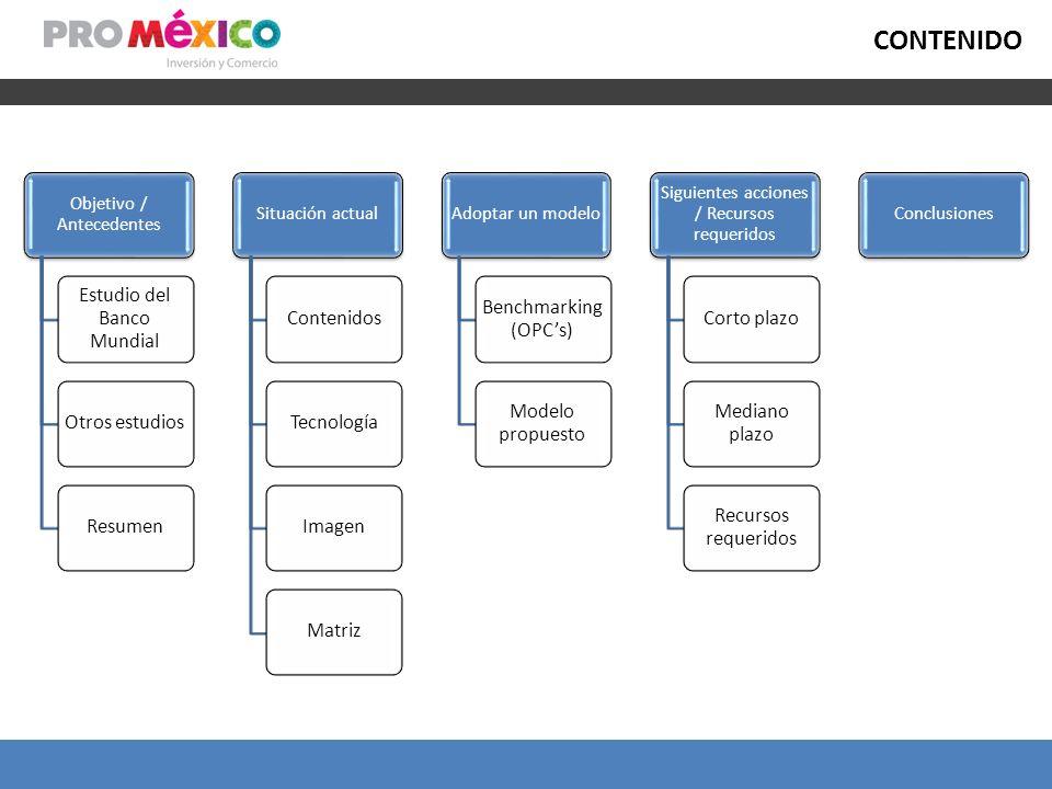 Objetivo / Antecedentes Estudio del Banco Mundial Otros estudiosResumen Situación actual ContenidosTecnologíaImagenMatriz Adoptar un modelo Benchmarki