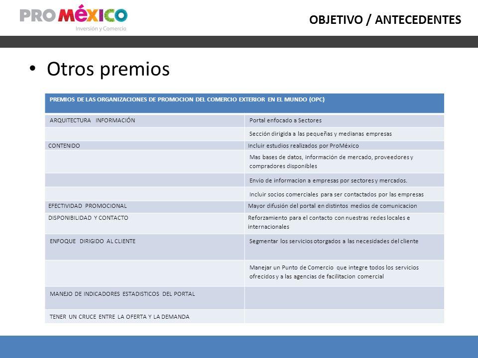 OBJETIVO / ANTECEDENTES Otros premios PREMIOS DE LAS ORGANIZACIONES DE PROMOCION DEL COMERCIO EXTERIOR EN EL MUNDO (OPC) ARQUITECTURA INFORMACIÓNPorta