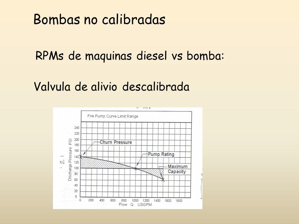 Bombas no calibradas RPMs de maquinas diesel vs bomba: Valvula de alivio descalibrada