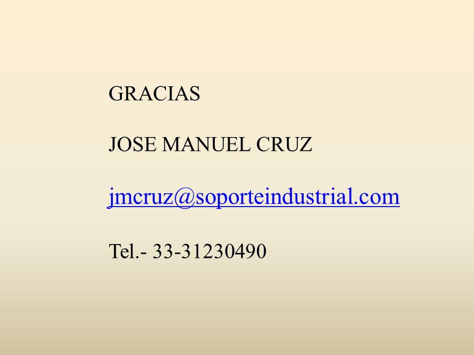 GRACIAS JOSE MANUEL CRUZ jmcruz@soporteindustrial.com Tel.- 33-31230490