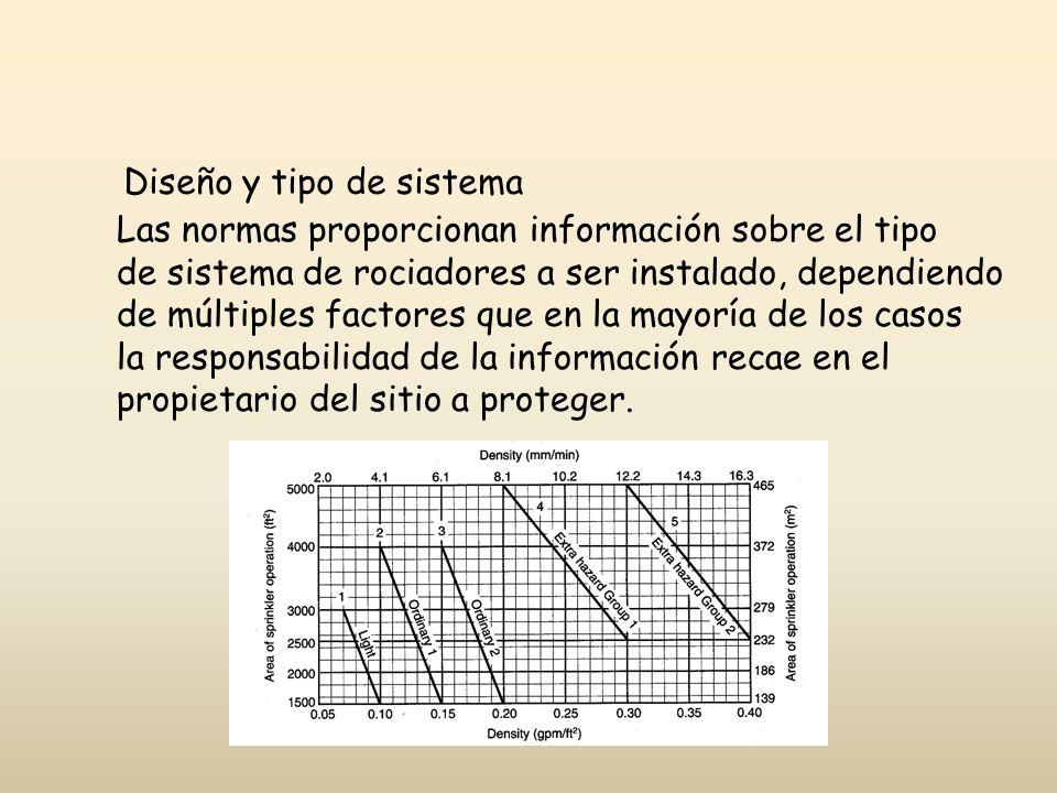 Diseño y tipo de sistema Las normas proporcionan información sobre el tipo de sistema de rociadores a ser instalado, dependiendo de múltiples factores