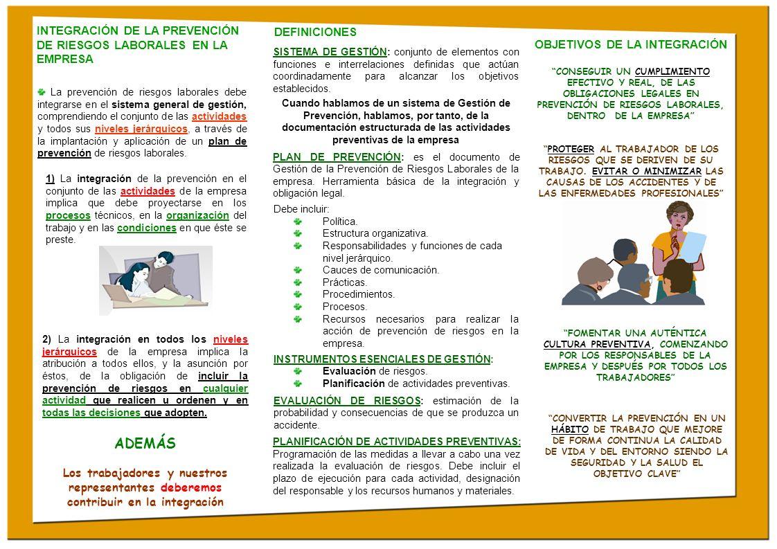 INTEGRACIÓN DE LA PREVENCIÓN DE RIESGOS LABORALES EN LA EMPRESA La prevención de riesgos laborales debe integrarse en el sistema general de gestión, c