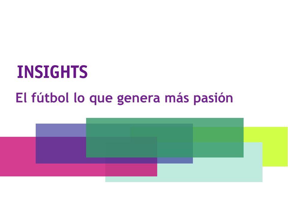 Se realizó una encuesta Online a 300 personas, la misma no tiene por objetivo principal conocer la cantidad de hinchas por club, sino profundizar en otros temas como el grado de fanatismo, el origen de la pasión, la personificación de equipos de fútbol, etc.
