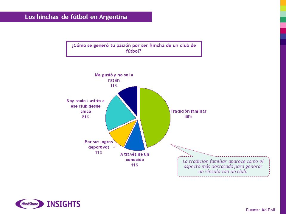 Evolución del rating en TV Abierta Eliminatorias para el mundial 2006 Partidos de Argentina 1° Rueda 2° Rueda Entre paréntesis se aclara si Argentina fue local o visitante.