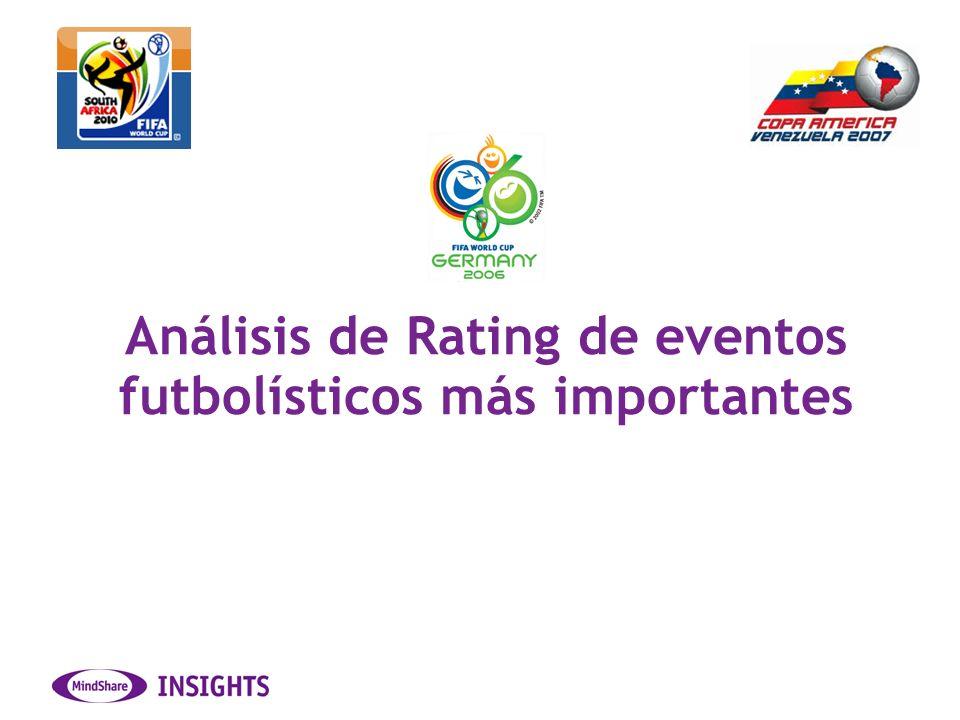 Primera Fase Cuartos de Final SemiFinal Final Evolución del rating en Canal 13 Copa América 2007 Partidos de Argentina Fuente: Telereport - Ibope Promedios de Canal 13