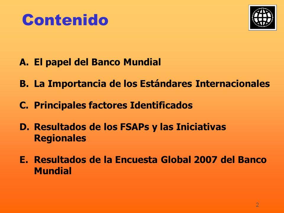 3 El Papel del Banco Mundial Participación/liderazgo en grupos de establecimiento de estándares Diagnóstico: oEvaluaciones integrales a través de las Iniciativas Regionales (e.g., LAC, AFR, ECA, MENA, ASIA) manejadas por Grupo de Desarrollo de Sistemas de Pago oEvaluaciones formales a través del BM-IMF FSAPs oEncuestas (e.g., Encuesta Global 2007) Implementación oPréstamos de apoyo a reformas integrales oAsistencia técnica para reformas integrales o ad-hoc Diseminación del conocimiento: oPublicaciones/investigación, conferencias, etc.