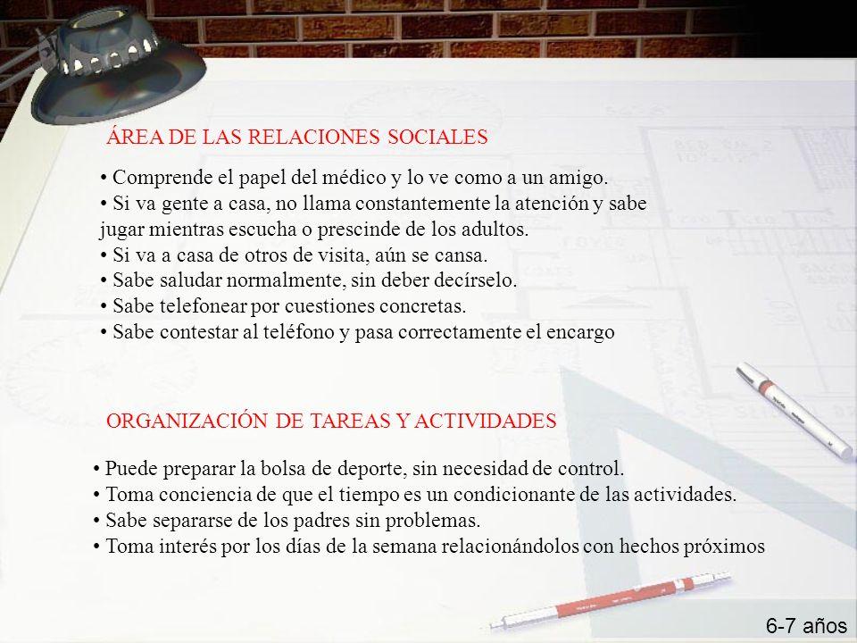 ÁREA DE LAS RELACIONES SOCIALES 6-7 años Comprende el papel del médico y lo ve como a un amigo. Si va gente a casa, no llama constantemente la atenció