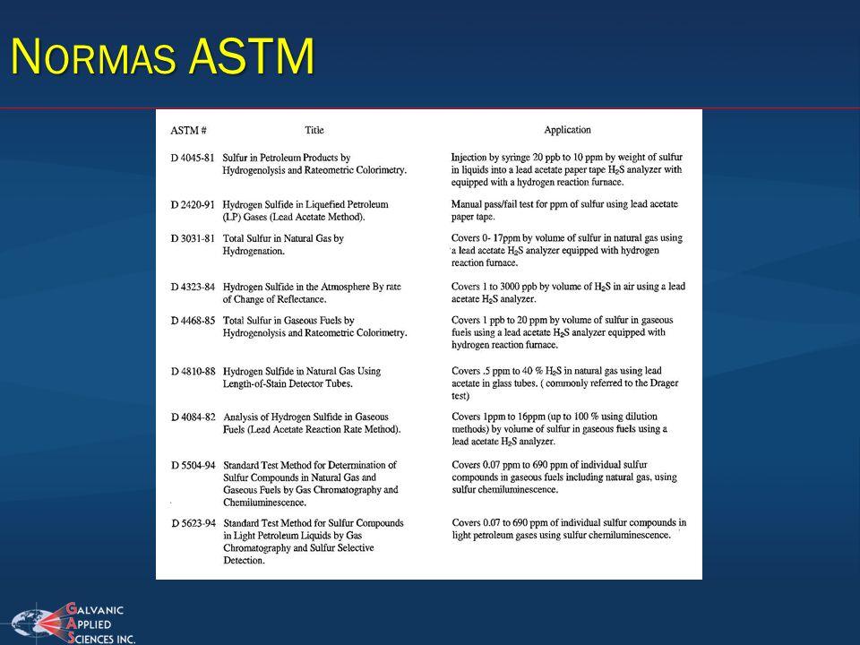 N ORMAS ASTM