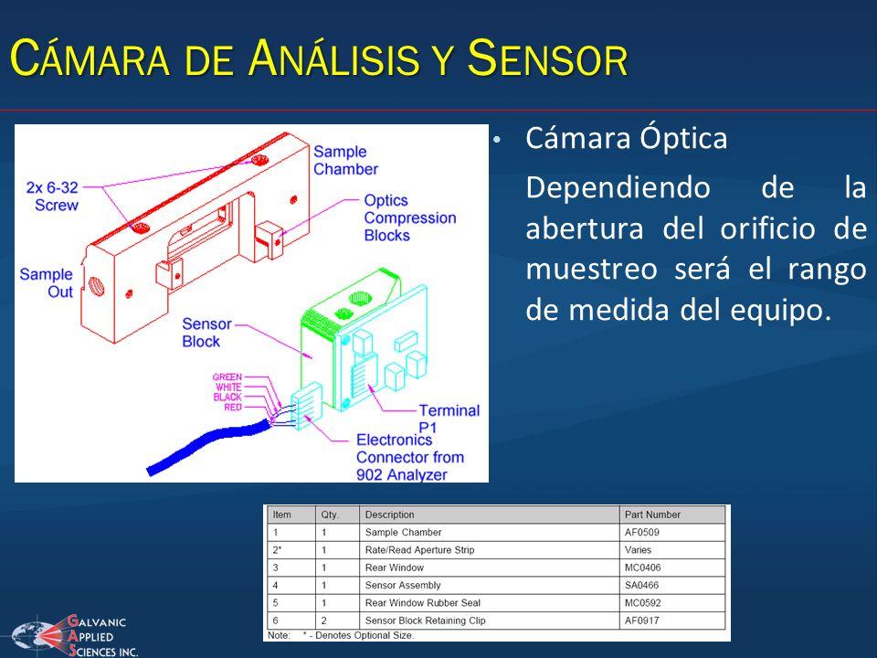 C ÁMARA DE A NÁLISIS Y S ENSOR Cámara Óptica Dependiendo de la abertura del orificio de muestreo será el rango de medida del equipo.