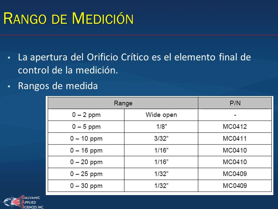 R ANGO DE M EDICIÓN La apertura del Orificio Crítico es el elemento final de control de la medición. Rangos de medida