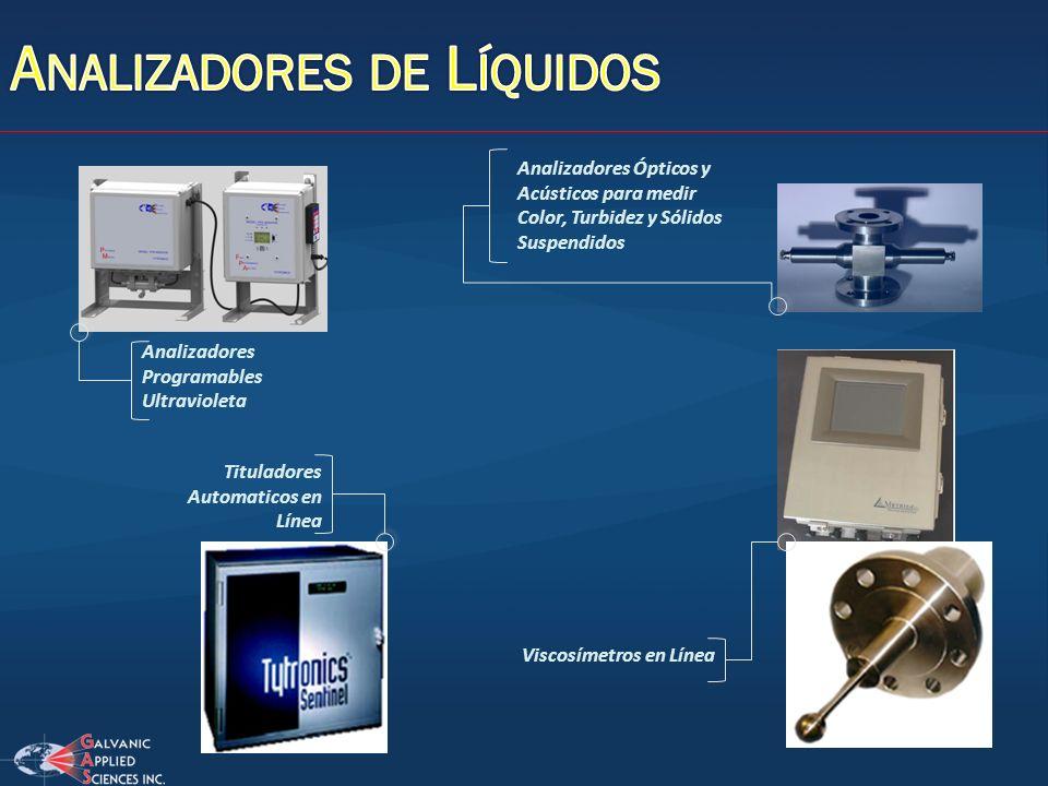 Analizadores Ópticos y Acústicos para medir Color, Turbidez y Sólidos Suspendidos Viscosímetros en Línea Tituladores Automaticos en Línea Analizadores