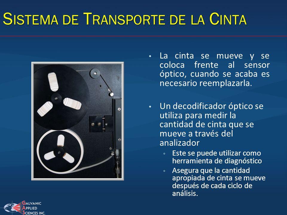 S ISTEMA DE T RANSPORTE DE LA C INTA La cinta se mueve y se coloca frente al sensor óptico, cuando se acaba es necesario reemplazarla. Un decodificado