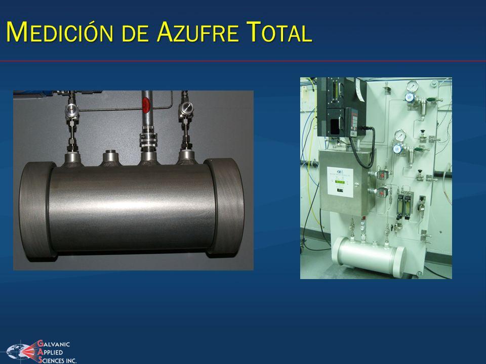 M EDICIÓN DE A ZUFRE T OTAL