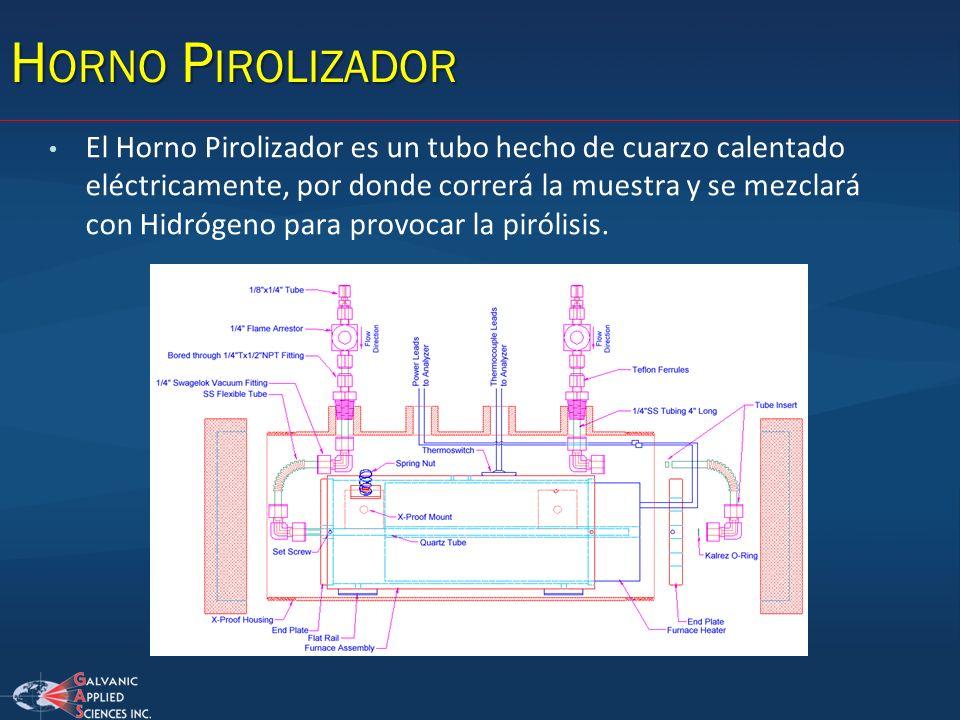 H ORNO P IROLIZADOR El Horno Pirolizador es un tubo hecho de cuarzo calentado eléctricamente, por donde correrá la muestra y se mezclará con Hidrógeno