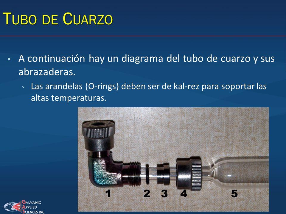 T UBO DE C UARZO A continuación hay un diagrama del tubo de cuarzo y sus abrazaderas. Las arandelas (O-rings) deben ser de kal-rez para soportar las a