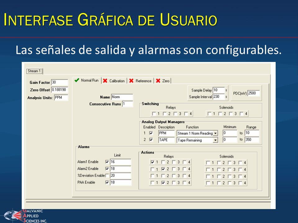 I NTERFASE G RÁFICA DE U SUARIO Las señales de salida y alarmas son configurables.