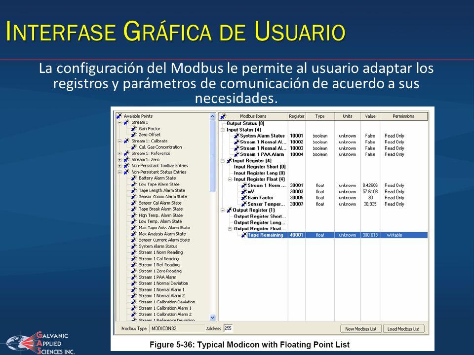La configuración del Modbus le permite al usuario adaptar los registros y parámetros de comunicación de acuerdo a sus necesidades. I NTERFASE G RÁFICA