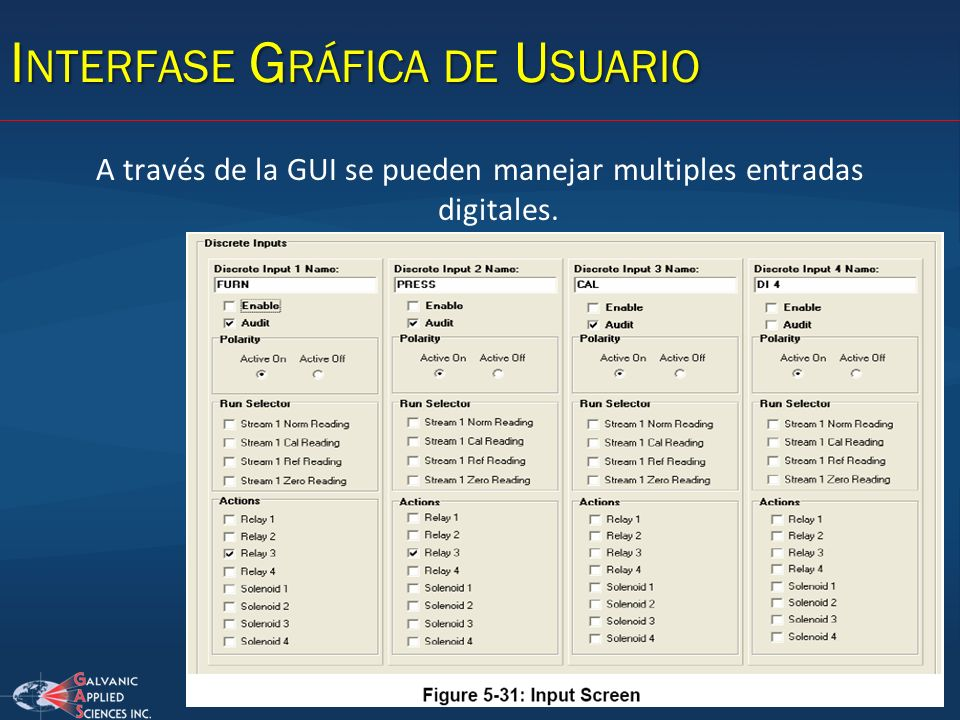 A través de la GUI se pueden manejar multiples entradas digitales. I NTERFASE G RÁFICA DE U SUARIO
