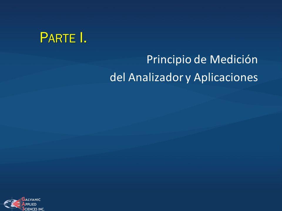 P ARTE I. Principio de Medición del Analizador y Aplicaciones