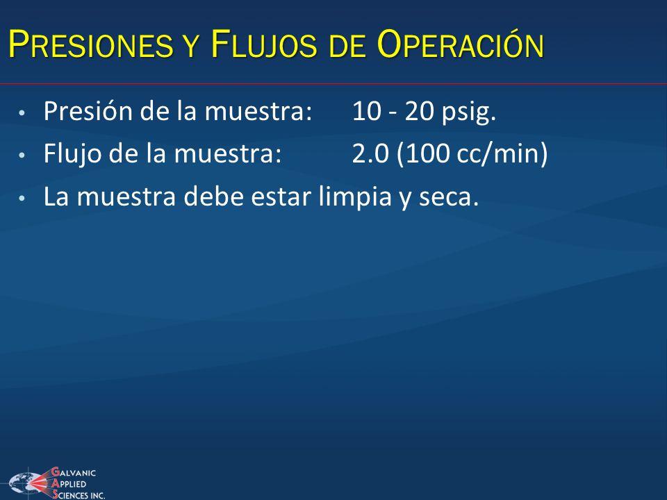 P RESIONES Y F LUJOS DE O PERACIÓN Presión de la muestra:10 - 20 psig. Flujo de la muestra:2.0 (100 cc/min) La muestra debe estar limpia y seca.