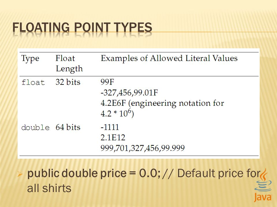 public double price = 0.0; // Default price for all shirts