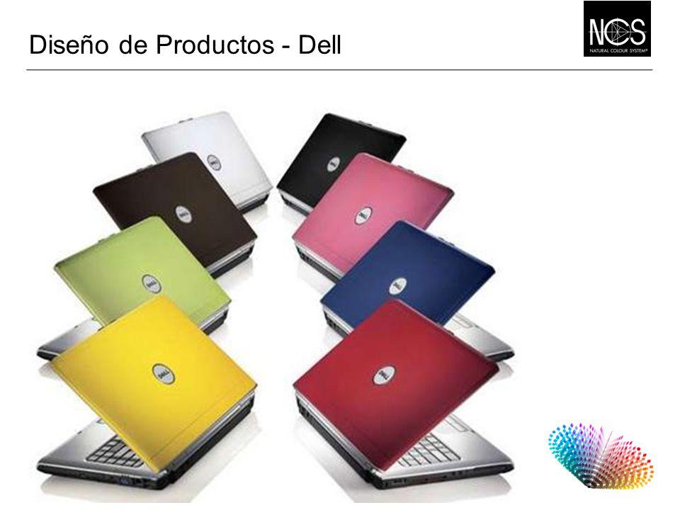 Diseño de Productos - Dell