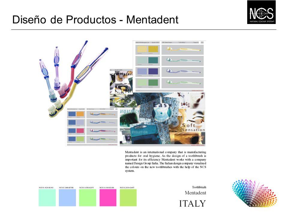 Diseño de Productos - Mentadent
