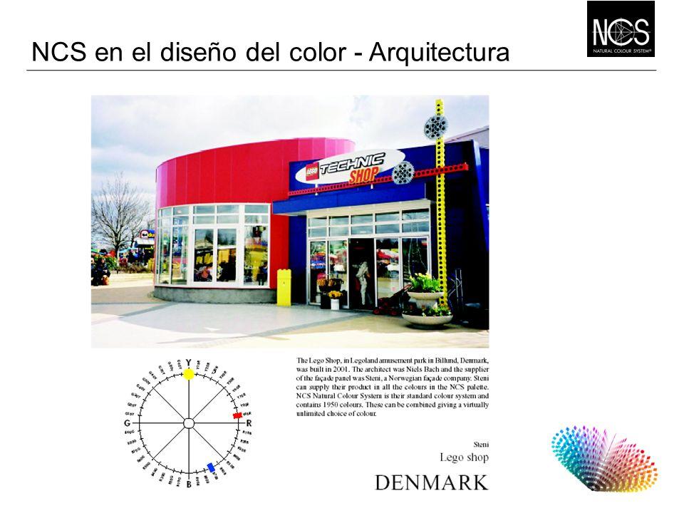 Ericsson mobiles NCS – Natural Color System ®© – The international language of colour communication Diseño Industrial - Móviles Ericsson