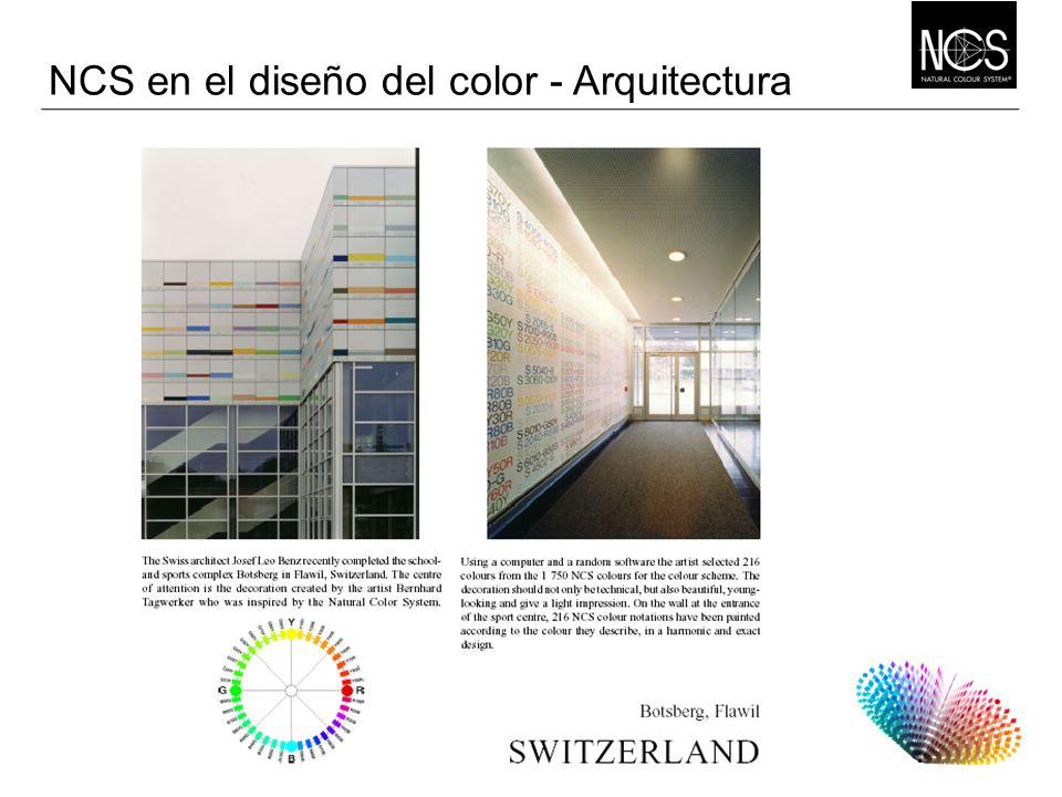 NCS en el diseño del color - Interiorismo