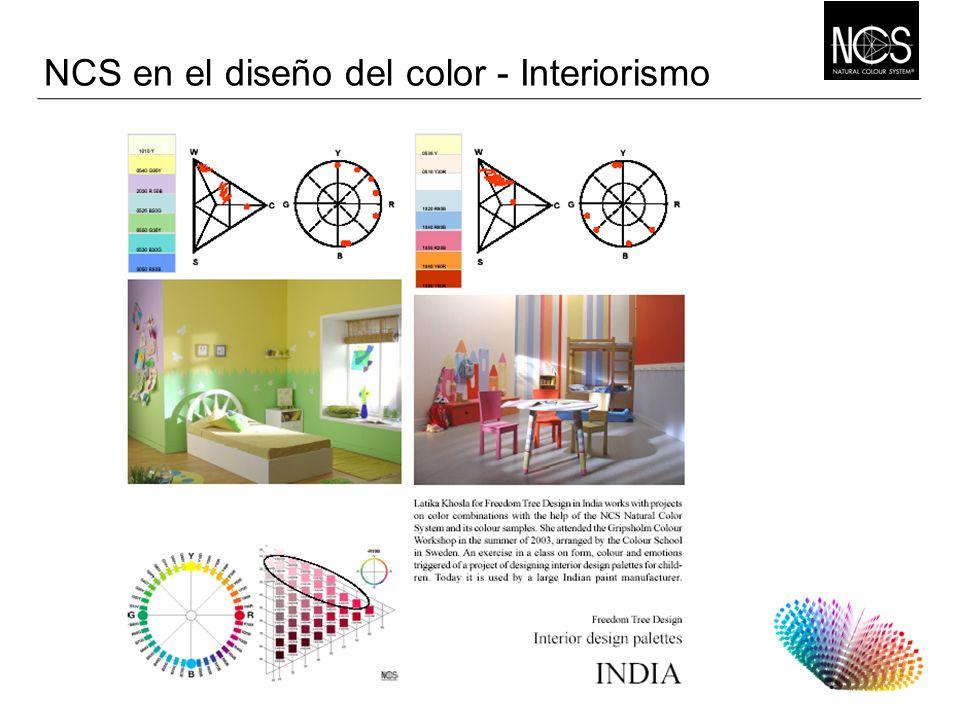 Paletas de color locales NCS en el diseño urbano y el estudio de colores tradicionales